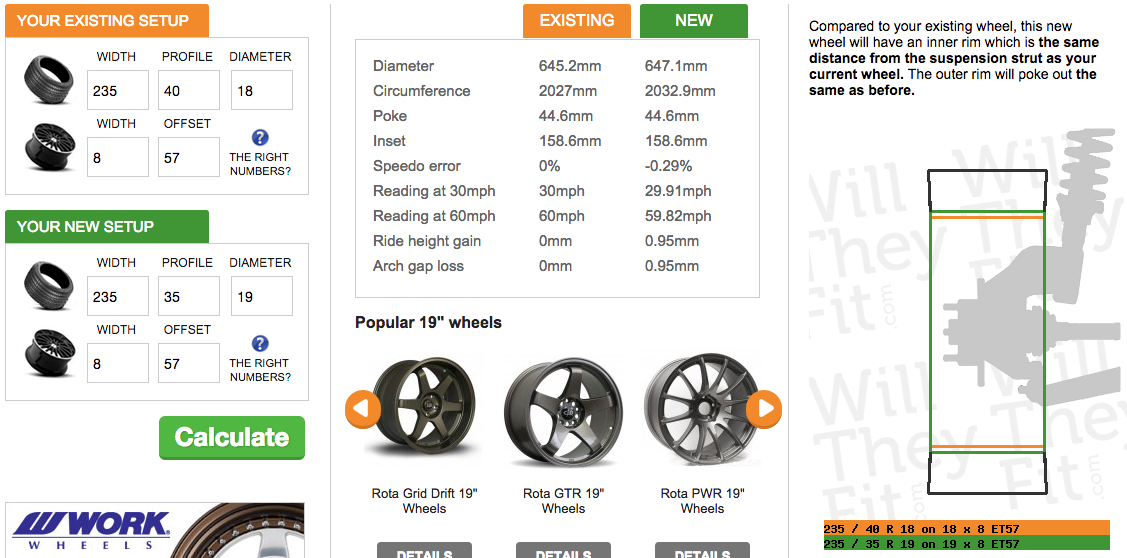 question concernant dimension pneus pour viter effet 4x4 sur 987 pneumatiques boxster. Black Bedroom Furniture Sets. Home Design Ideas